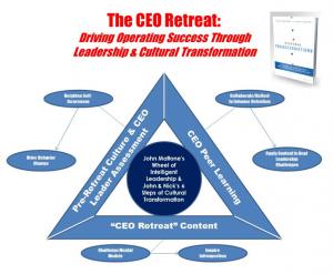 CEO Retreat Model