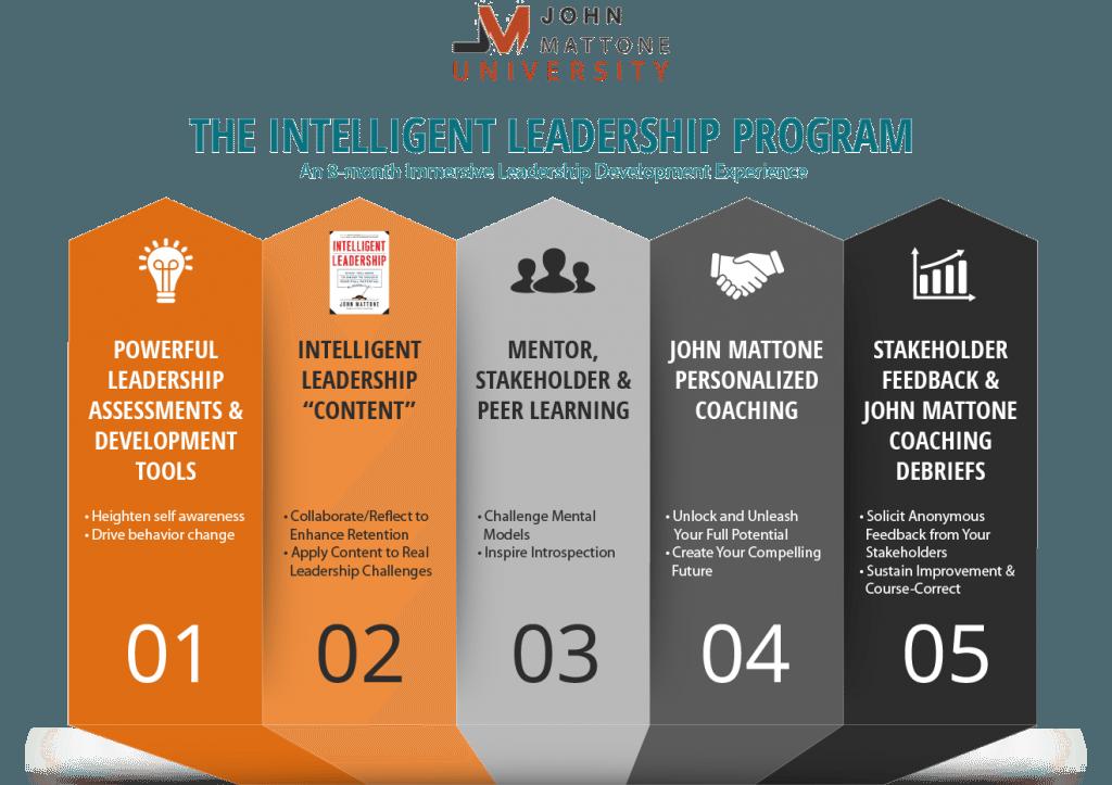 JMU_5Pillars_Infographic (10)