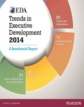EDA Trends in Executive Development: John Mattone